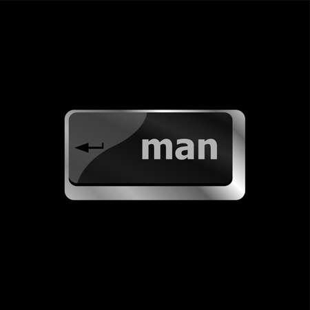 single word: man words on computer pc keyboard keys