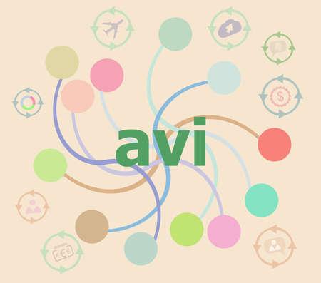 wiki: digital concept. avi word on digital screen . Futuristic graphic user interface