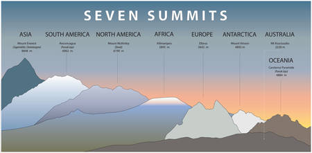 Seven summits of the Earth. Each continent represented by highest mountain with name and height. Vector infographic.  イラスト・ベクター素材