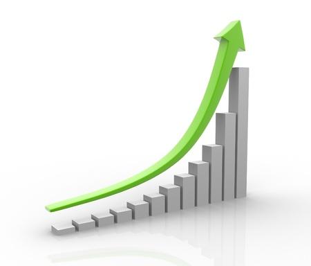 La freccia del diagramma mostra la crescita e il successo di rendering 3d