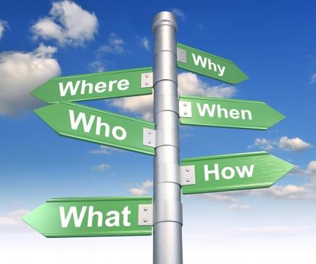Verkeersbord met diverse vragen (waar, wie, waarom, wanneer, hoe, wat). 3d render