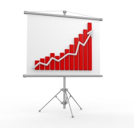 flipboard: Board and a graph financial