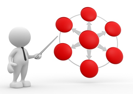 said: 3d people - man, people pointing to a network of  spheres