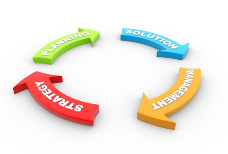 strategy decisions: 3d Arrows with conceptual image of strategy. Planning, solution, management, strategy Stock Photo