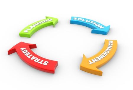 Flèches 3d avec image conceptuelle de la stratégie. La planification, la solution, la gestion, la stratégie Banque d'images