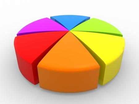 Imagen en 3D del gráfico de sectores colorido Foto de archivo
