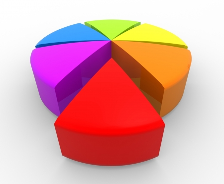 3d image of colorful pie chart photo