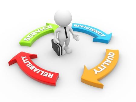 evaluacion: 3d gente - hombre, persona con Service flecha, la eficiencia, la calidad, la fiabilidad