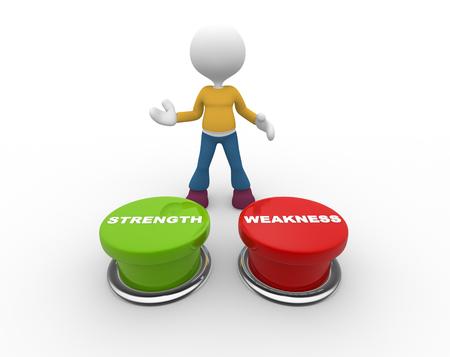 fortaleza: 3d gente - hombre, persona con botones. Fuerza vs debilidad