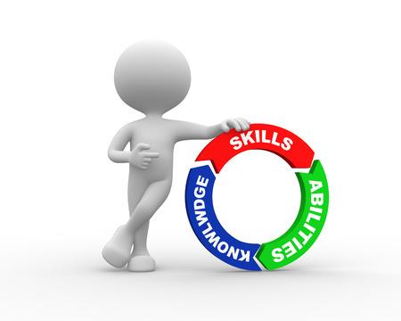 competencias laborales: 3d gente - hombre, persona y flechas. Habilidades, capacidades y knowlwdge