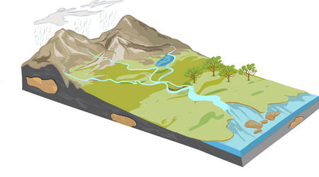 vector illustration of a Erosion diagram 向量圖像