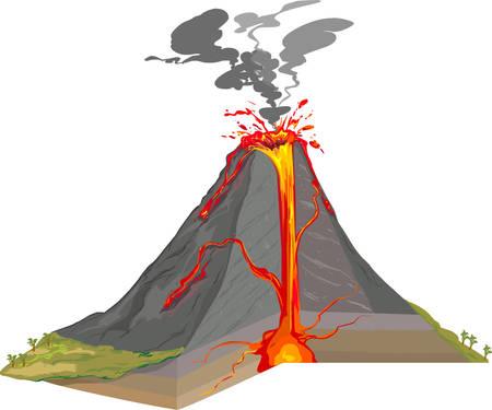 ilustración vectorial de una sección transversal de Volcán Ilustración de vector