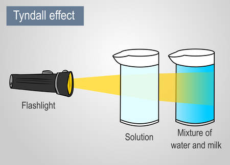 Vector illustration of a Tyndall effect.