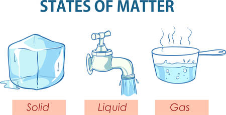 gaseous: Vector illustration of a States of matter