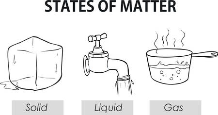 matter: Vector illustration of a States of matter