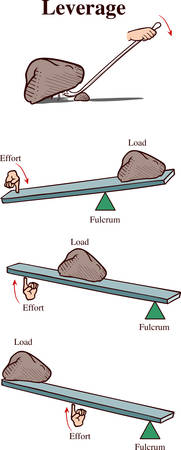Physics leverage explained by mass and distance equation Illustration