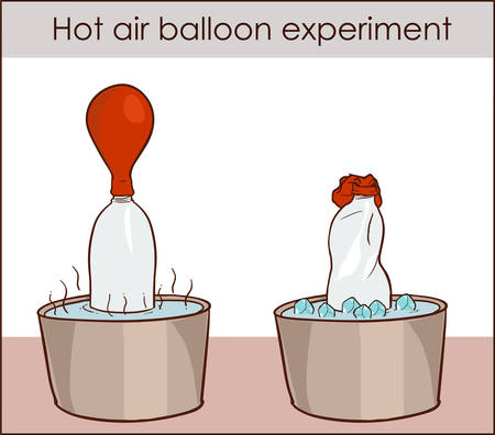 Hot air balloon experiment vector illustration.