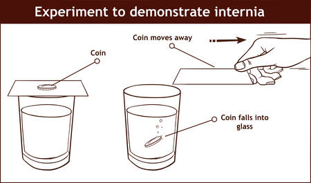 Vector - Inertia example our daily lives infographic diagram experiment to demonstrate inertia showing coin on cardboard on glass when card pulled the coin fall due to gravity for physics science education