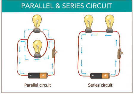 vector illustration of a series and parallel circuits.