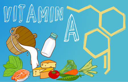 Food is source of vitamin A. Stock Illustratie