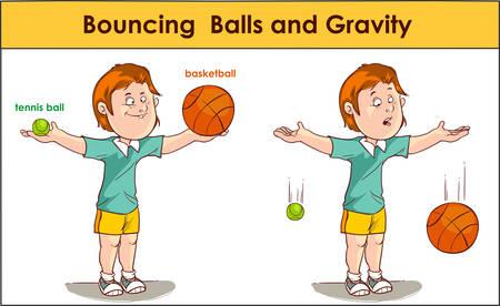 Bolas que rebotan y gravedad