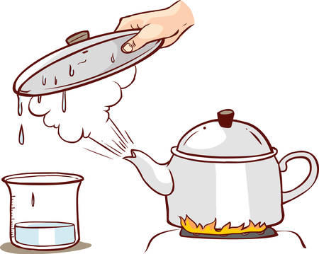 Teapot Clipart showing Evaporation Water illustration