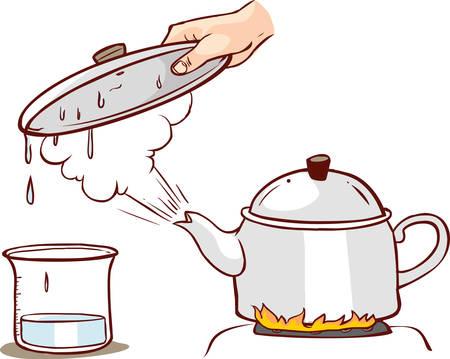 Teapot Clipart Evaporation Water Illustration
