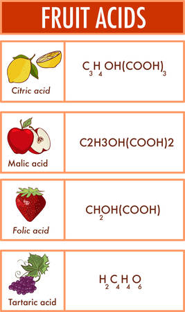 Illustration depicting the formula of fruits drawings and acids
