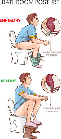 Two Silhouettes man sitting on a toilet correct and wrong. Illustration