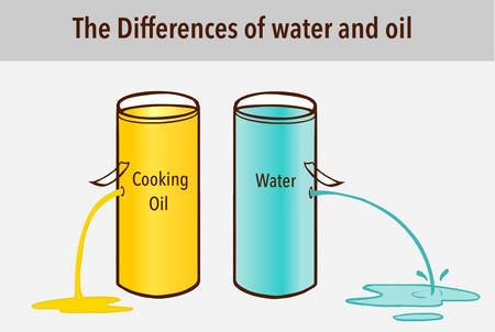 the differences of water and oil