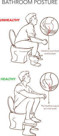 Two Silhouettes man sitting on a toilet correct and wrong. Ilustração