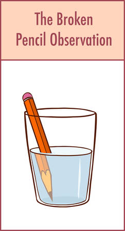 Bending Pencil Experiment. Refraction of Light Vector illustration