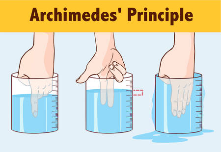 Archimedes' Principle vector illustration Иллюстрация