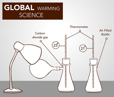 GLOBAL WARMING SCIENCE EXPERIMENT VECTOR ILLUSTRATION