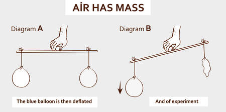 illustration of a air has mass