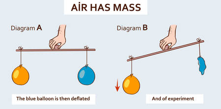 Vector illustration of a air has mass