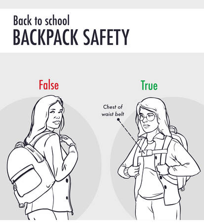 Vector - Girl backpack correct posture position good for back pain vector Vettoriali