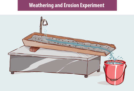 Weathering and erosion experiment vector illustration