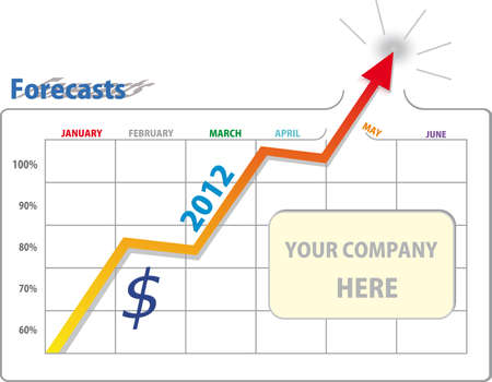 Graph of success with the dollar breaking forecasts of 2012