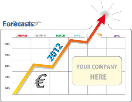 forecasts: Graph of success with the euro breaking forecasts of 2012