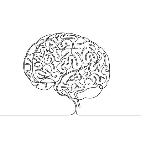 Continuous line drawing of a human brain with gyri and sulci, multipurpose single line concept or icon Çizim