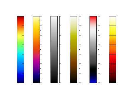 Vecteur de palettes de couleurs de caméra thermographique, un ensemble de pseudo-nuanciers de vision thermique, caméra d'imagerie infrarouge divers schémas de couleurs, échelles de température colorées