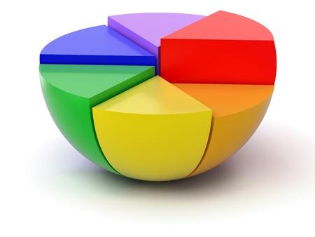 grafica de pastel: Gr?fico de sectores Foto de archivo