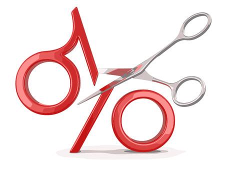 percent sign and Scissors