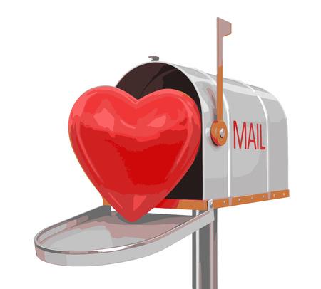 registered mail: mailbox
