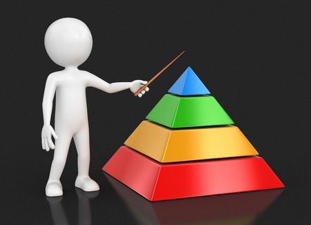 height chart: Man and pyramid Chart.
