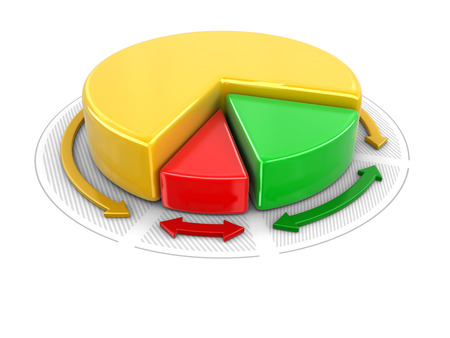 Pie chart in 3D. Stock Photo