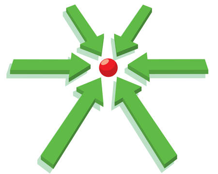 Green arrows pointing to red dot in center. Illustration