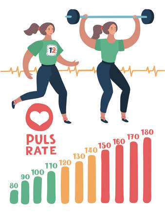 Vector cartoon illustration of element of pulse rate scale, running woman with barbell and Rate Purser. Cardio, anaerobic aerobic workouts