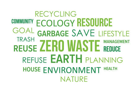 Zero waste community tag cloud, word collage, vector concept background.